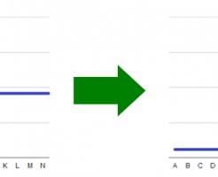ターゲット変更グラフ